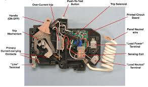 220v gfci breaker wiring diagram 220v image wiring siemens qf220 20 amp 2 pole 240 volt ground fault circuit on 220v gfci breaker wiring is there a way to test if a gfci breaker is bad home brew forums on