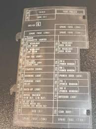 2000 honda civic fuse box honda wiring diagram gallery 1996 honda accord fuse box diagram at 2000 Honda Civic Dx Fuse Box Diagram