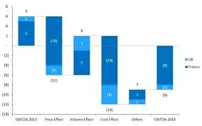 Stacked Waterfall Chart Powerpoint Microsoft Excel Has Anyone Come Up With A Way To Create A