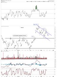 Kitco Base Metals Prices Charts Friday Night Charts Three Breakouts In The Precious Metals