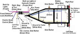 ford e trailer wiring diagram wiring diagrams ford e350 trailer wiring diagram schematics and diagrams