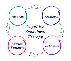 Cbt Behavior Chart Diagram Of Cbt Catalogue Of Schemas