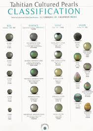 Pearl Rarity Chart 10 Actual Pearl Grading Chart