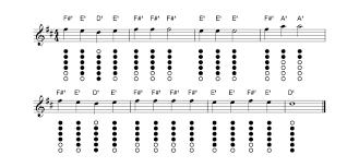 Clarinet Finger Chart Mary Had A Little Lamb Foundational Irish Flute Course Blayne Chastain