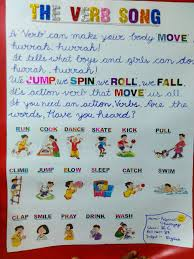 Action Words Chart With Pictures A Verb Song Or A Action Words Chart Verb Song Action
