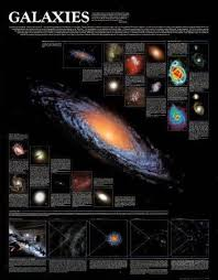 How Large Can A Solar System BeSolar System In Light Years