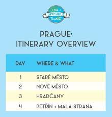 Another Word For Itinerary Is 4 Days In Prague Itinerary Complete Travel Guide For First