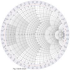 Smith Chart Jpg How To Use A Smith Chart Explanation Smith Chart Tutorial