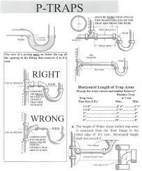 bathtub drain plumbing p trap ideas