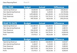 small business budget examples financial forecast spreadsheet template 7 free small