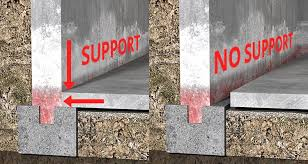 fixing a concrete basement floor