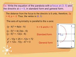 ex write the equation of the parabola with a focus at 3 5