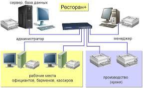 Диплом Информационные технологии в управлении диплом информационные технологии в управлении