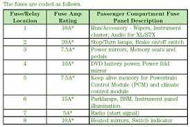 ford f ignition wiring diagram images ford f backup camera wiring diagram on cooling fan 2014 f150