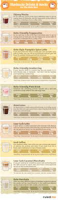 Certain baristas might discourage this, but it's a common thing to order. Keto Starbucks Hacks To Make Your Drink Low Carb 8 Tips