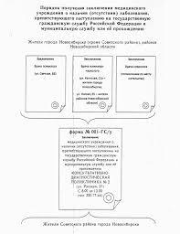 Госудaрственные грaждaнские служaщие курсовaя Огромное хранилище  Статус государственные служащие курсовая