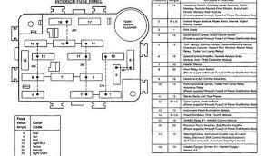 94 taurus fuse box wiring diagram 1994 Ford Van Fuse Diagram Ford E-250 Fuse Diagram