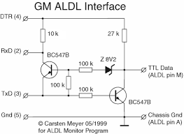 aldl wiring diagram simple wiring diagram site aldl cable schematic aldl a guide wiring diagram images gm aldl wiring aldl cable