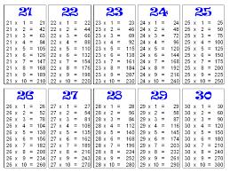 30 multiplication table maths