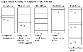 height to hang pictures what height to hang pictures closet rod height double hanging closet rod height height to hang what height to hang proper height to