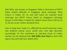 Singapore Nifty Live Chart Ppt Sgx Nifty Live Chart And Opening Trend Of Indian Nifty