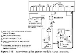 intermittent pilot ignition module heater service troubleshooting intermittent pilot ignition module
