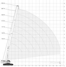 crane load charts brochures and specifications cranehunter com load chart · image · range diagram · specifications