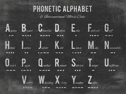 It was devised by the international phonetic association as a. Phonetic Alphabet Giclee Print The Vintage Collection Art Com