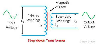 what is a step up & a step down transformer? definition step down transformer 230v to 12v at Step Down Transformer Diagram