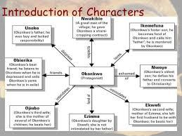Things Fall Apart Characters Essay Homework Sample