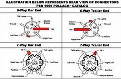 trailer wiring diagrams offroaders readingrat net 7 Way Trailer Wiring Diagram Ford sundowner trailers wiring schematics sundowner free wiring diagrams, wiring diagram ford 7 way trailer plug wiring diagram