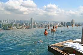 infinity pool singapore wallpaper. Infinity Pool - Wikipedia HD Wallpapers Singapore Wallpaper F