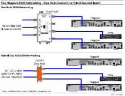 similiar dish network hopper wiring diagram keywords dish work wiring diagram hopper vidim wiring diagram also dish