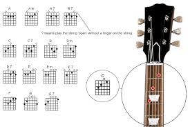 Printable Guitar Chord Charts Pinkfloydtabs Com