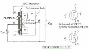 Difference Between Depletion Mosfet Vs Enhancement Mosfet