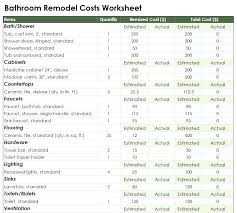 Home Renovation Spreadsheet For Costs Kitchen Remodel Estimator Excel Estimating Spreadsheet And
