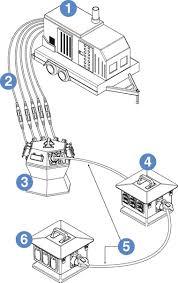 sqd transformer wiring diagrams images wiring diagram square square d gfci wiring diagram get image about wiring diagram