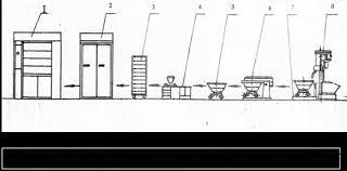 Отчет по практике Анализ производственной деятельности  Отчет по практике Анализ производственной деятельности предприятия ООО Коралл ru