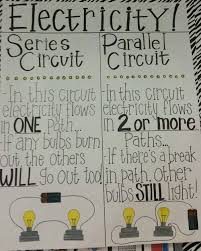 Electricity Series Vs Parallel Circuits Anchor Chart My