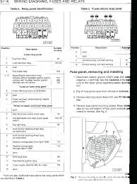 vw golf mk1 ignition wiring diagram best of enchanting vw golf fuse 2008 volkswagen rabbit fuse box diagram enchanting vw golf fuse box diagram best image wire
