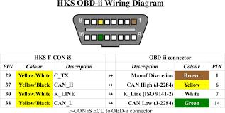 2003 wrx ecu wiring diagram car wiring diagram download 2013 Subaru Wrx Console Wiring Diagrams 2002 miata wiring diagram on 2002 images free download wiring 2003 wrx ecu wiring diagram obd ii connector diagram miata led conversion 2003 miata wiring Subaru Wiring Harness Diagram