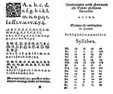 The dutch spelling alphabet — also called the dutch phonetic alphabet is a system used to simplify spelling out letters and digits more clearly when communicating over a phone or radio. Dutch Orthography Wikipedia