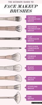 makeup brush makeup brushes uses makeup4