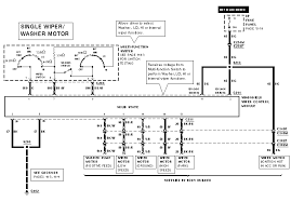f53 fuse diagram advance wiring diagram f53 wiring diagram wiring diagram expert f53 chassis fuse box diagram f53 fuse diagram