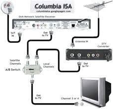 direct tv genie wiring diagram vmglobal co dish wiring diagram diagrams direc genie hookup direct tv directv install