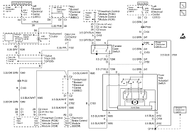need wiring diagram for 1999 chevy truck k3500 7 graphic