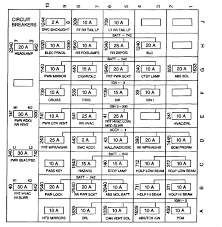 chevy blazer fuse box diagram printable wiring 04 venture fuse box wire get image about wiring diagram source