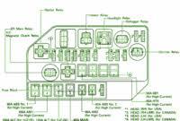 2004 triumph bonneville wiring diagram wirdig 2006 lexus gs300 wiring diagram