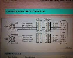 the high to low side on all the injectors i need a wiring diagram graphic