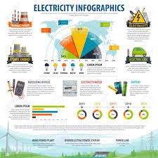 Electricity Infographic World Map And Chart With Types Of Energy